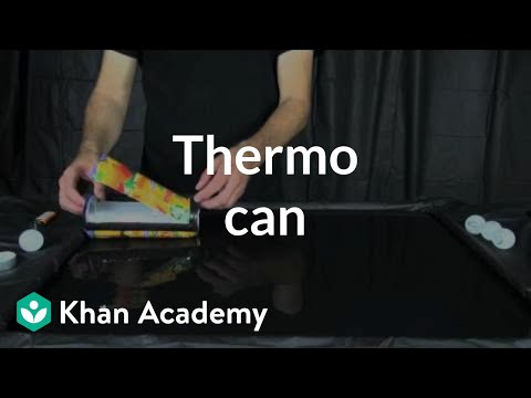 A thumbnail for: Thermodynamics