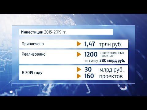 Экономическое развитие Ростовской области