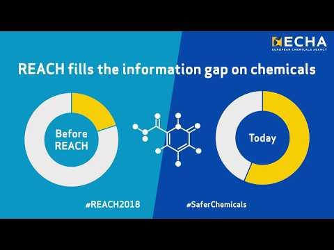 Journey to safer chemicals - REACH registration