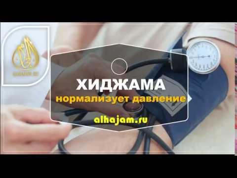 Видеоролики артериальная гипертония