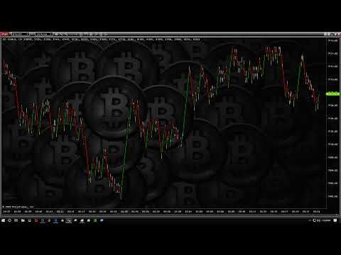 Bitcoin mokėjimo sistema php