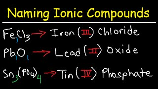Naming Binary Ionic Compounds With Transition Metals & Polyatomic Ions - Chemistry Nomenclature