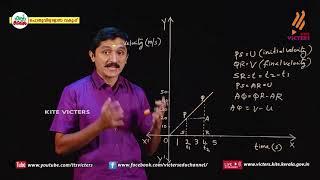 Standard 9 | Physics | Class – 13