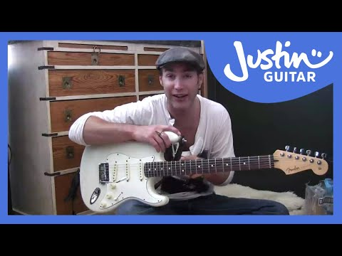 Guitar Anatomy (Guitar Lesson BC-104) Guitar for beginners, Getting started