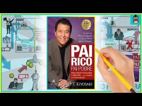 COMO FICAR RICO | PAI RICO, PAI POBRE | ROBERT KIYOSAKI | RESUMO ANIMADO