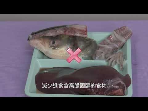 影片: 食物營養與飲食控制