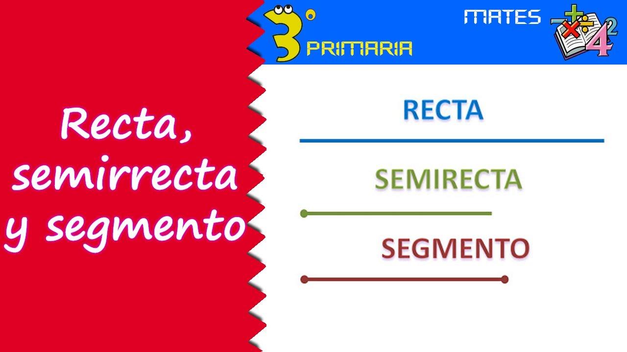Matemáticas. 3º Primaria. Tema 11. Rectas, semirrectas y segmentos