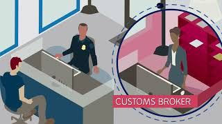 Introduction to the CBP Import Process • Video Developed by CBP
