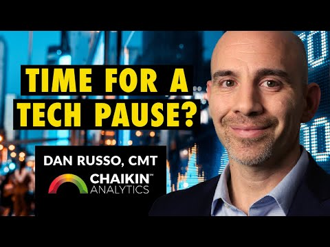 Time for a Tech Pause? | Dan Russo, CMT | Stock Market Today (09.03.20)