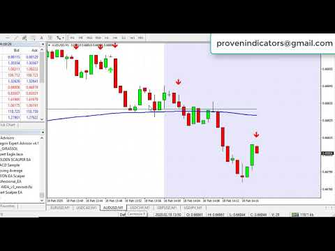 Iq option binary trading signals