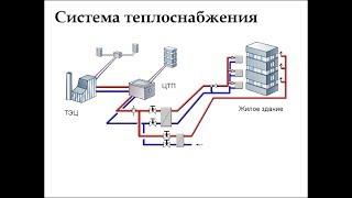 Перечень комплектации инструментами и оснасткой источников теплоснабжения
