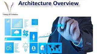 SAP HANA Administration Tutorial | SAP HANA Administration Architecture