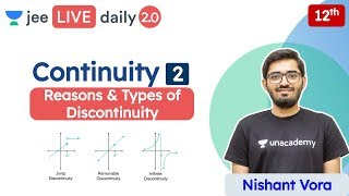 JEE: Continuity L2 | Class 12 | Unacademy JEE | JEE Maths | Nishant Sir - Download this Video in MP3, M4A, WEBM, MP4, 3GP