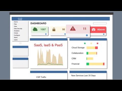 VIDEO: Demo of Cisco Cloud Consumption as a Service
