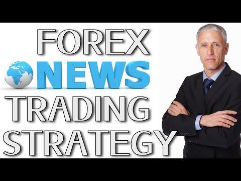 Fx aukšto dažnio prekybos strategijos
