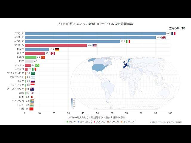 世界 新型 各国 コロナ 世界各国の新型コロナ対策、明暗分かれた原因は?