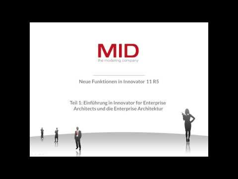 Einführung in Innovator for Enterprise Architects