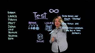 5. Design Thinking: Test