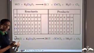 Balanced Chemical Equations (II)