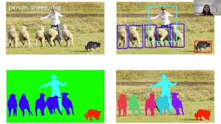 Time to Rethink Visual Data Management for Machine Learning