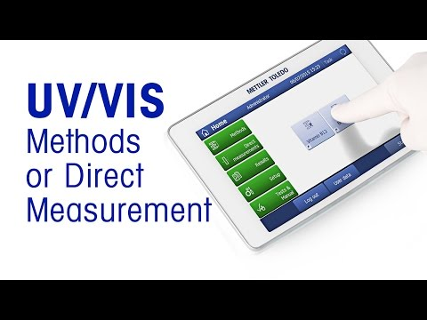 UV/VIS Spectrophotometers — Two Modes: Direct Measurement & Methods