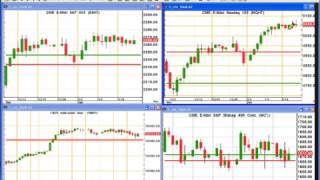 Trading Outlook for Today: January 23, 2017