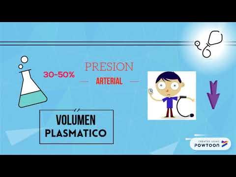 Intervención de enfermería independiente de crisis hipertensiva