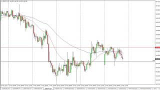 GBP/JPY - GBP/JPY Technical Analysis for May 23 2017 by FXEmpire.com