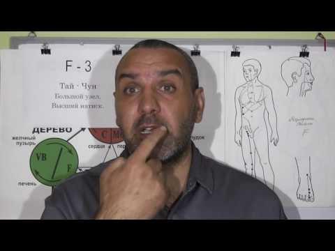 Все болезни проявляющиеся на ГУБАХ (лицо).