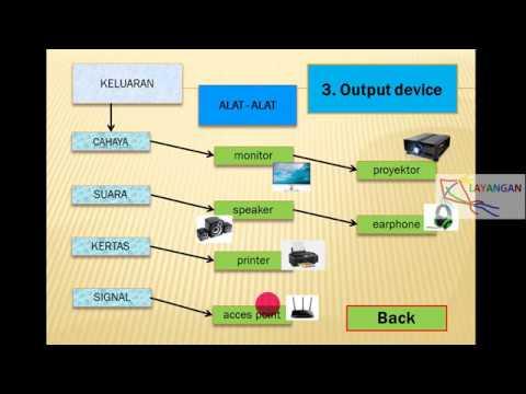mp4 Hardware Software Brainware Pengertian, download Hardware Software Brainware Pengertian video klip Hardware Software Brainware Pengertian