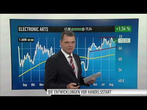 Tageskurs aktien