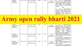 open army rally bharti 2021