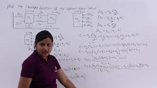 Problem on Mechanical Translational System Including Friction
