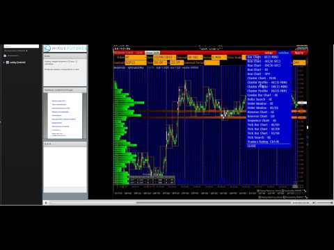 Торговля трейдера форекс видео