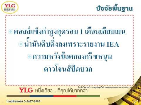 YLG บทวิเคราะห์ราคาทองคำประจำวัน 11-02-15