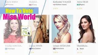 How To Vote For Miss World