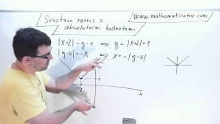 Absolutní hodnota - soustava rovnic s absolutními hodnotami 17. 10. 2014