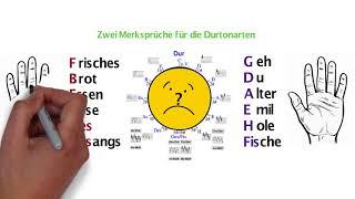 """Musik Einfach Erklärt – """"Dur  Und Moll Tonarten Leicht Gemerkt"""""""