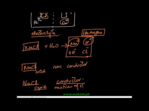 FSc Chemistry Book2, CH 2, LEC 8: The Down's Cell for Preparation of Sodium