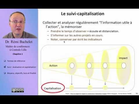 Vidéo processus d'évaluation