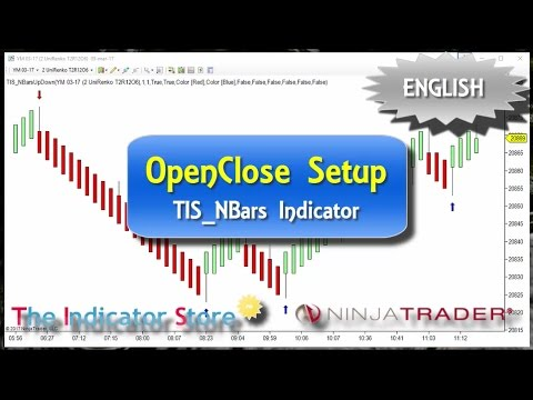 Review : OpenClose Trade Setup using Limit Entries