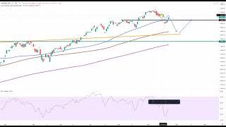 Wall Street – Pfizer vor nächster Rallye?