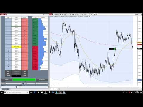 3 wichtige Trading-Software-Tools, die jeder Trader kennen muss