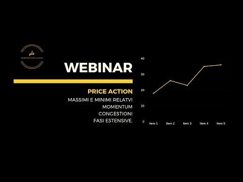 Курсы валют на форекс онлайн график