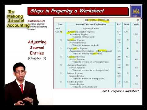 5 Steps In Preparing Accounting Worksheet Welcome To