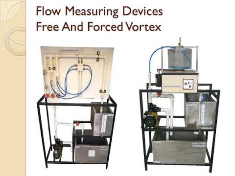 OPEN FLOW CHANNEL (Notches and Weirs)