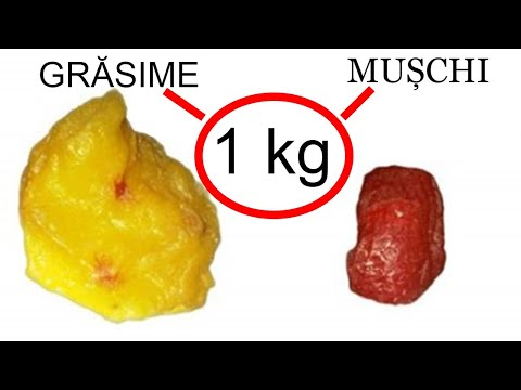 Scădere în greutate și timp de 10k
