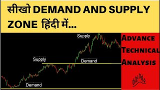 demand and supply zone trading in hindi - TH-Clip
