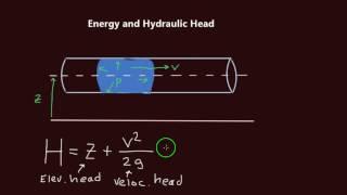 Hydraulic Head (Part 1)
