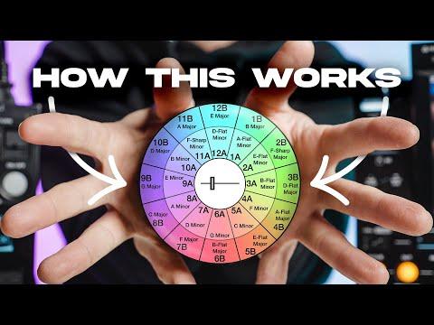 Mixing In Key for DJs – Harmonic Mixing with Rekordbox Serato DJ Traktor XDJ RX2/CDJs